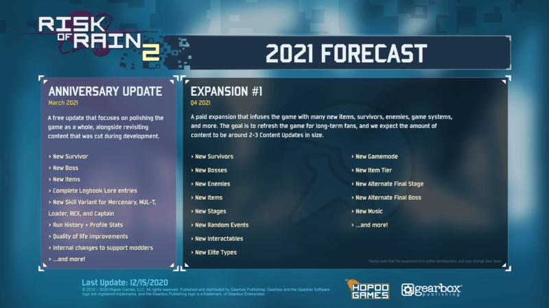 Risk of Rain 2: обновления в 2021 году